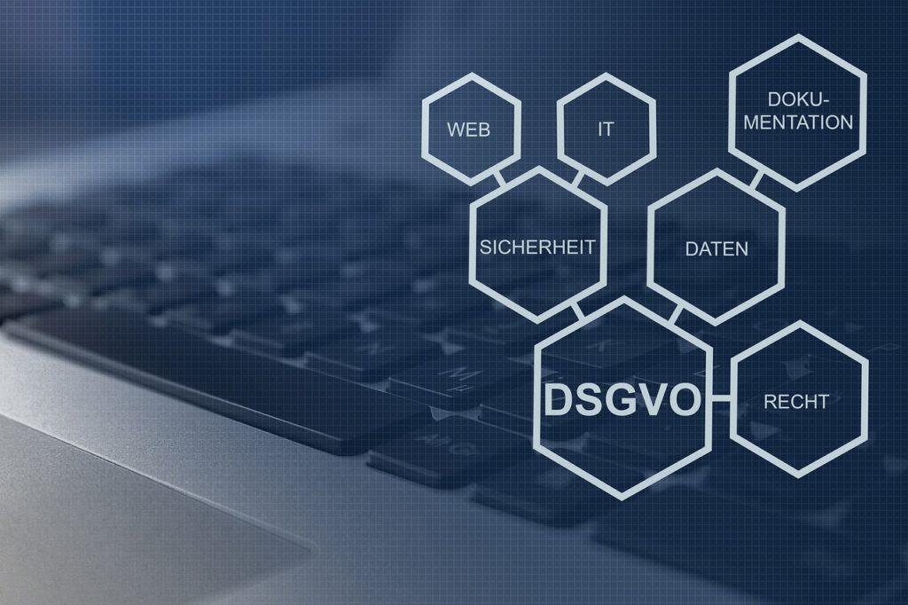 DSGVO-Umsetzung